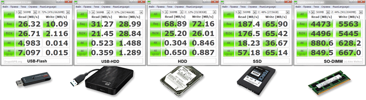 flash-uhdd-hdd-ssd-dimm-m.png